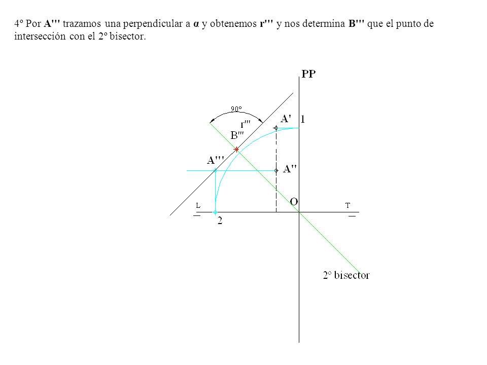 4º Por A''' trazamos una perpendicular a α y obtenemos r''' y nos determina B''' que el punto de intersección con el 2º bisector.