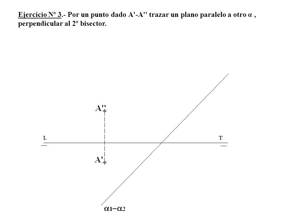 Ejercicio Nº 3.- Por un punto dado A'-A'' trazar un plano paralelo a otro α, perpendicular al 2º bisector.