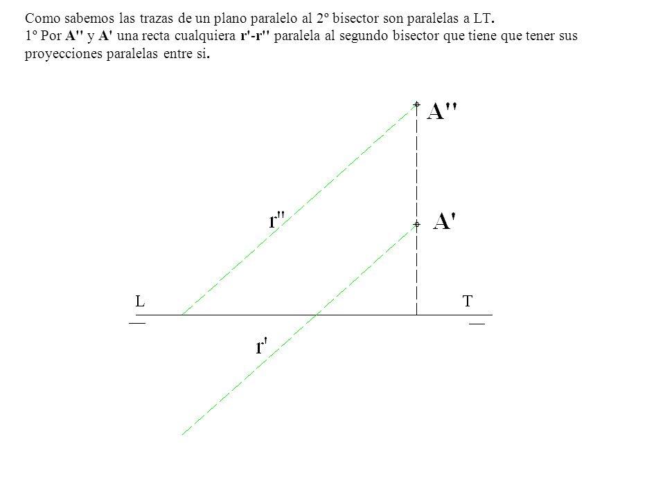 Como sabemos las trazas de un plano paralelo al 2º bisector son paralelas a LT. 1º Por A'' y A' una recta cualquiera r'-r'' paralela al segundo bisect