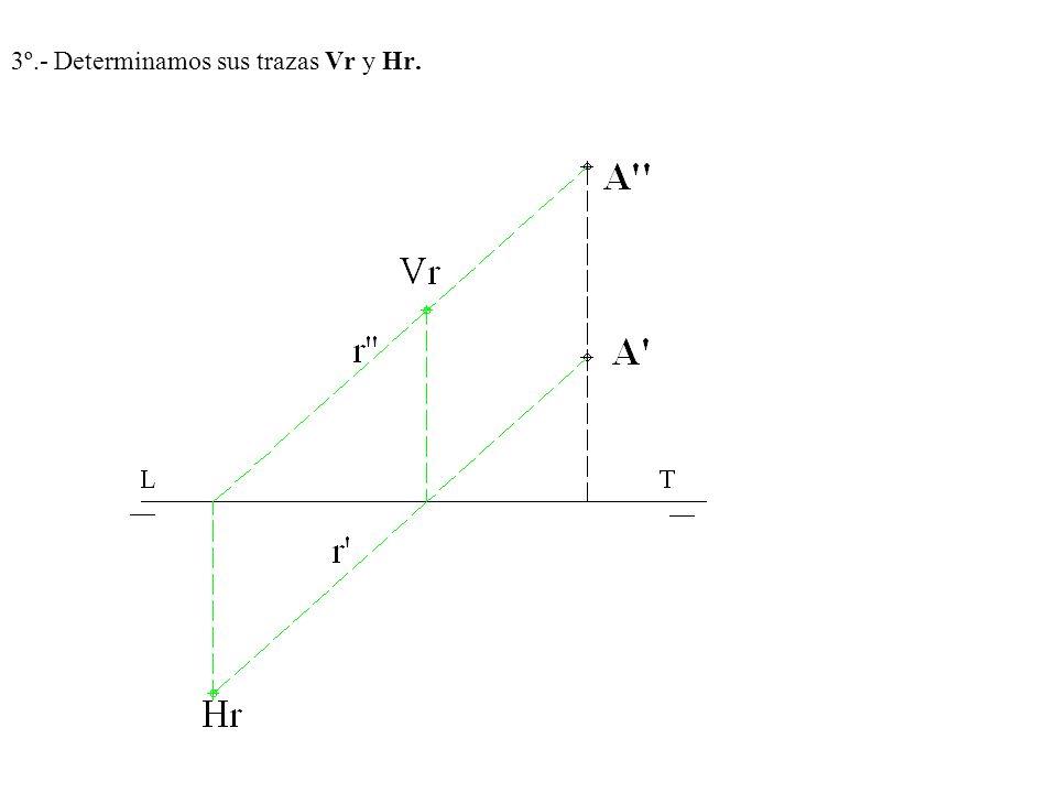3º.- Determinamos sus trazas Vr y Hr.