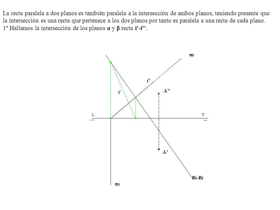 La recta paralela a dos planos es también paralela a la intersección de ambos planos, teniendo presente que la intersección es una recta que pertenece