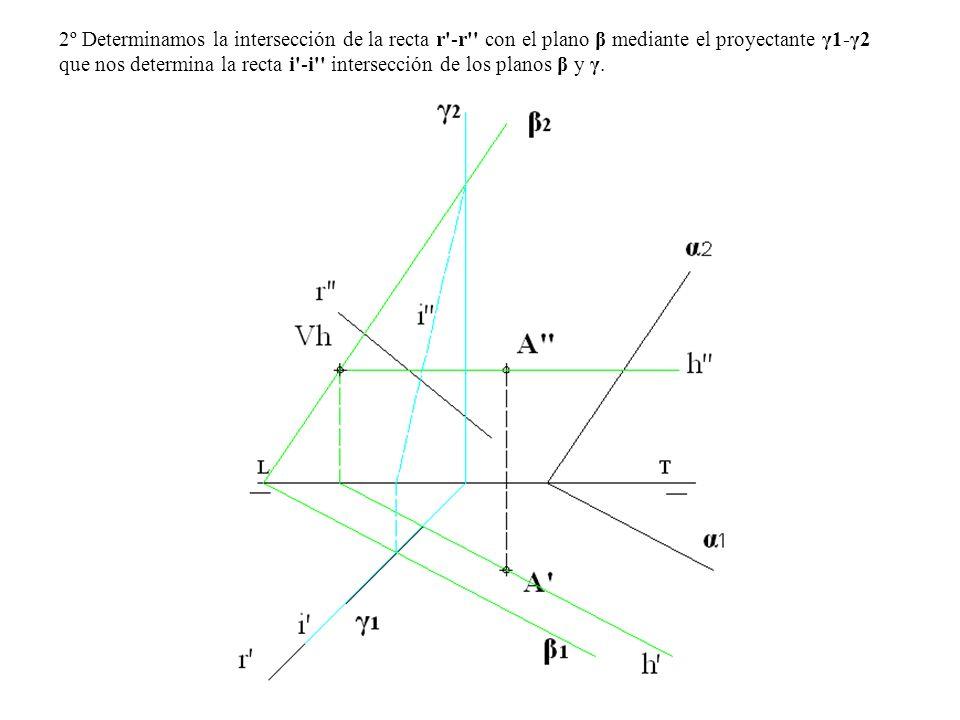 2º Determinamos la intersección de la recta r'-r'' con el plano β mediante el proyectante γ1-γ2 que nos determina la recta i'-i'' intersección de los