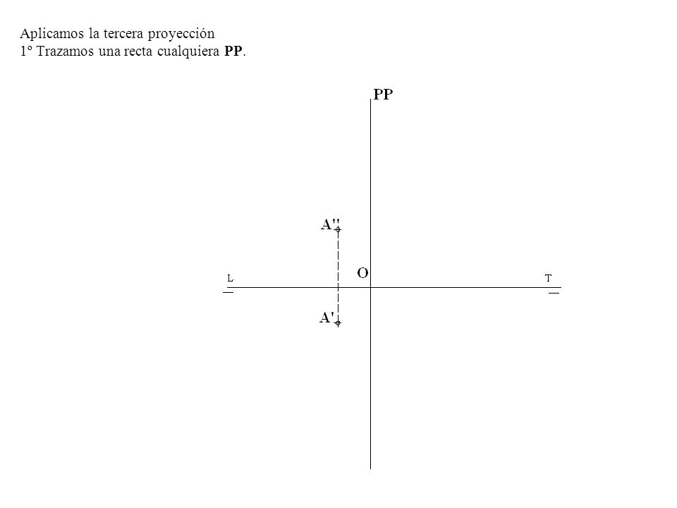 2º Por A trazamos una paralela a LT, por A trazamos una paralela a LT hasta que corte a la recta PP punto 1, con centro en O y radio O1 trazamos un arco de circunferencia hasta el punto 2, desde 2 trazamos una perpendicular que corta a la paralela trazada por A en A que resulta la 3ª proyección de A.