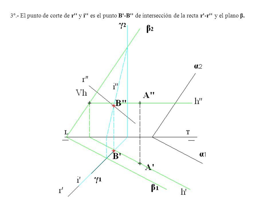 3º.- El punto de corte de r'' y i'' es el punto B'-B'' de intersección de la recta r'-r'' y el plano β.