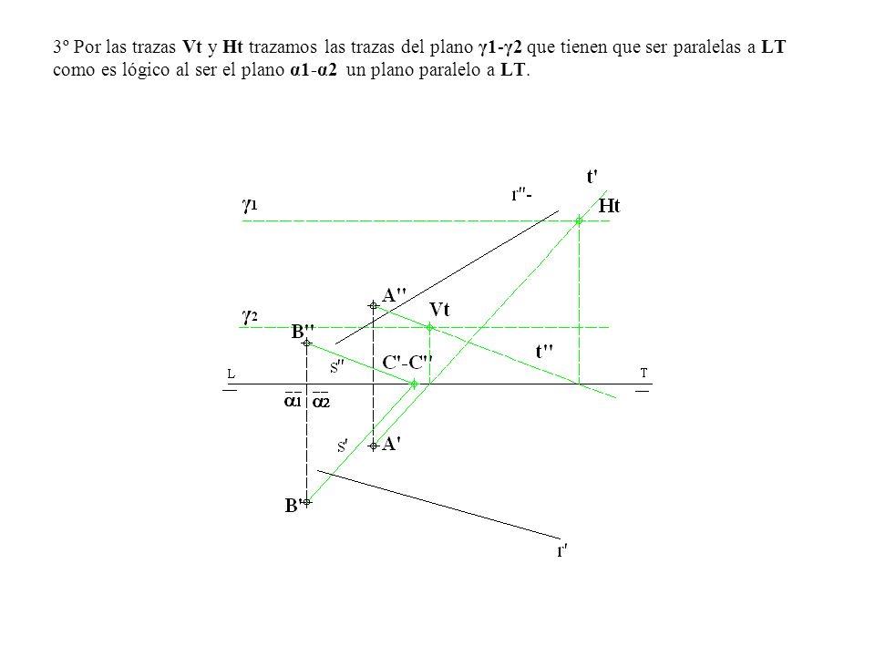 3º Por las trazas Vt y Ht trazamos las trazas del plano γ1-γ2 que tienen que ser paralelas a LT como es lógico al ser el plano α1-α2 un plano paralelo