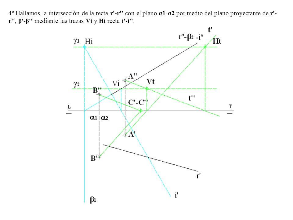 4º Hallamos la intersección de la recta r'-r'' con el plano α1-α2 por medio del plano proyectante de r'- r'', β'-β'' mediante las trazas Vi y Hi recta