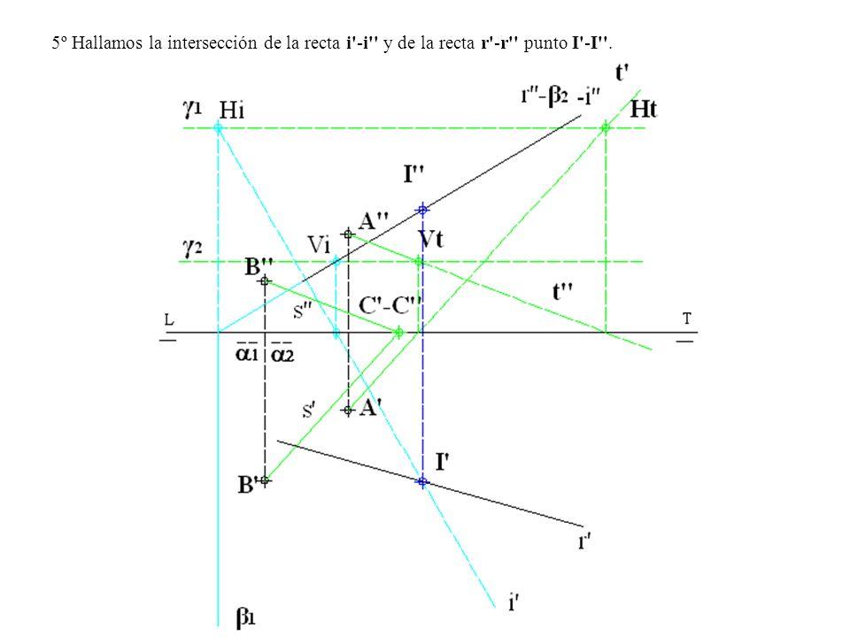 5º Hallamos la intersección de la recta i'-i'' y de la recta r'-r'' punto I'-I''.