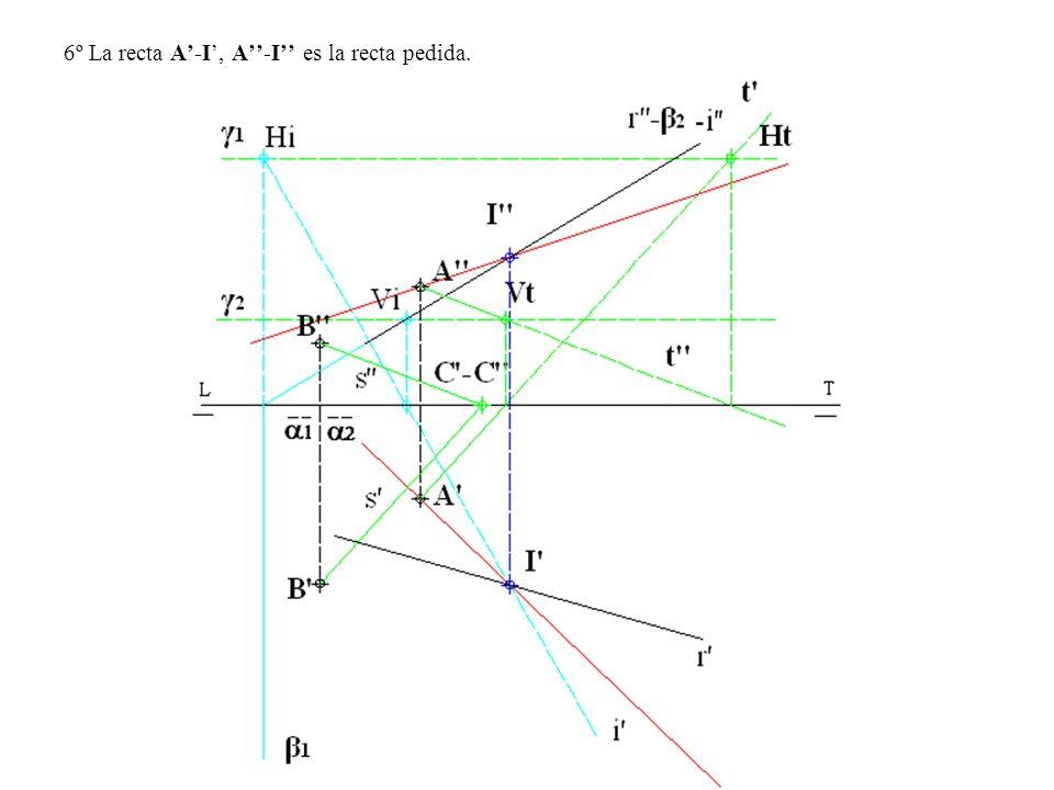 6º La recta A-I, A-I es la recta pedida.