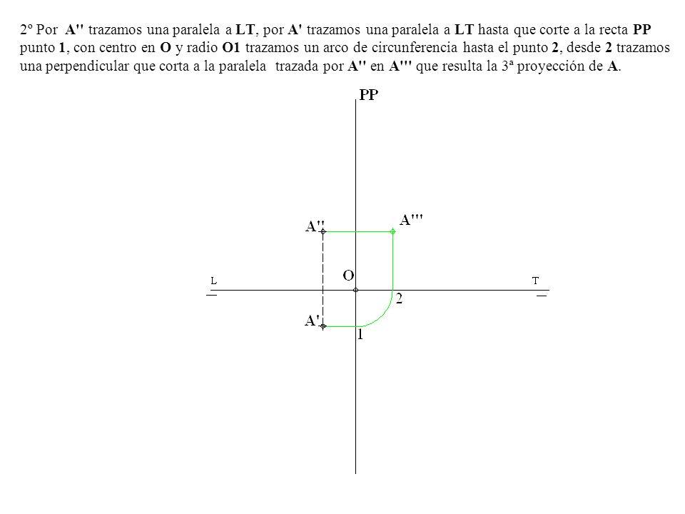 2º Por A'' trazamos una paralela a LT, por A' trazamos una paralela a LT hasta que corte a la recta PP punto 1, con centro en O y radio O1 trazamos un
