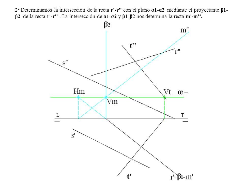 2º Determinamos la intersección de la recta r'-r'' con el plano α1-α2 mediante el proyectante β1- β2 de la recta r'-r''. La intersección de α1-α2 y β1