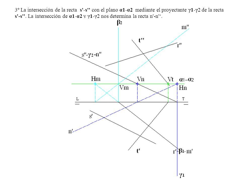 3º La intersección de la recta s'-s'' con el plano α1-α2 mediante el proyectante γ1-γ2 de la recta s'-s''. La intersección de α1-α2 y γ1-γ2 nos determ