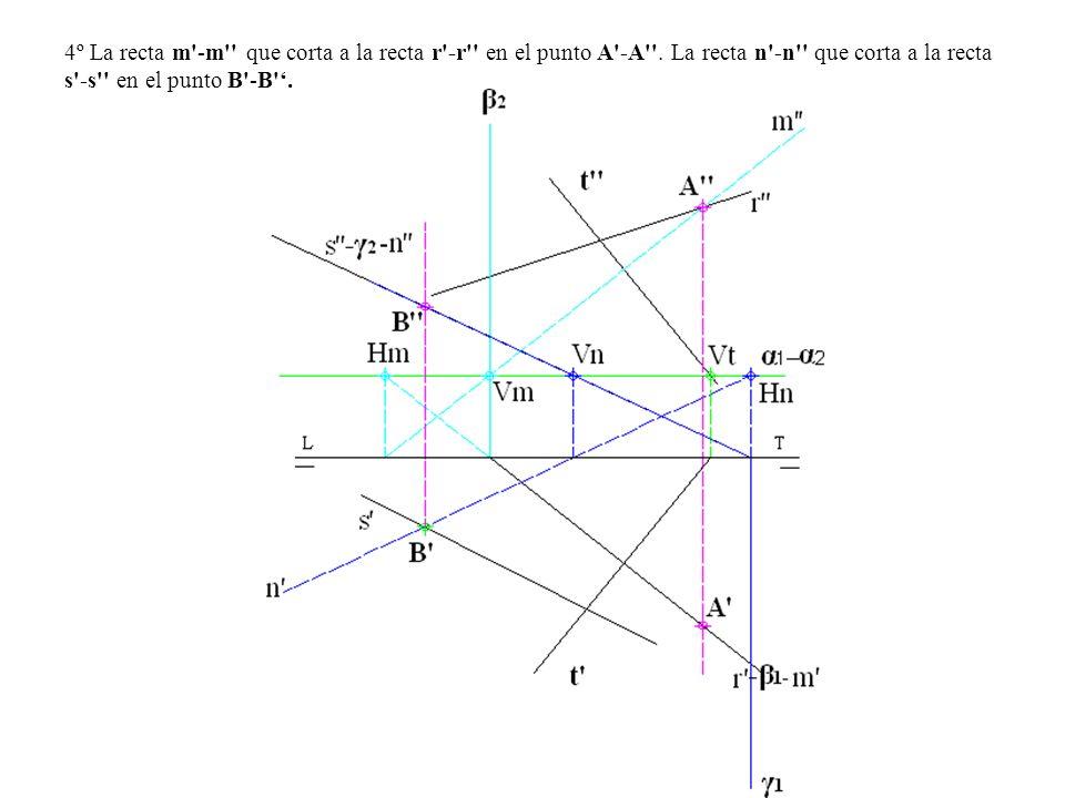 4º La recta m'-m'' que corta a la recta r'-r'' en el punto A'-A''. La recta n'-n'' que corta a la recta s'-s'' en el punto B'-B'.