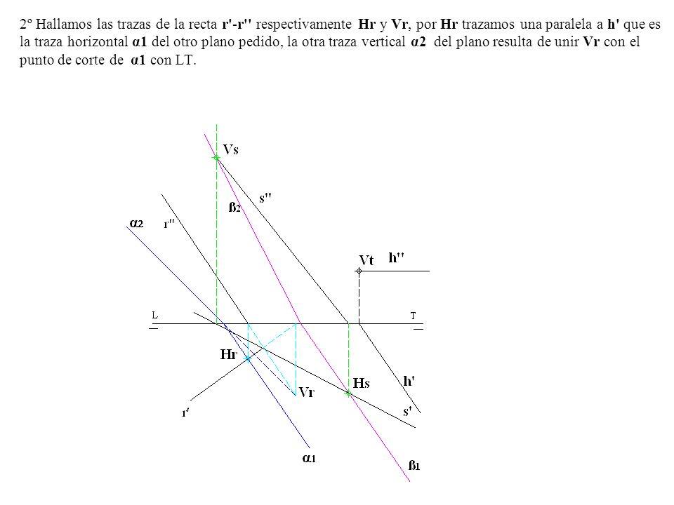 2º Hallamos las trazas de la recta r'-r'' respectivamente Hr y Vr, por Hr trazamos una paralela a h' que es la traza horizontal α1 del otro plano pedi