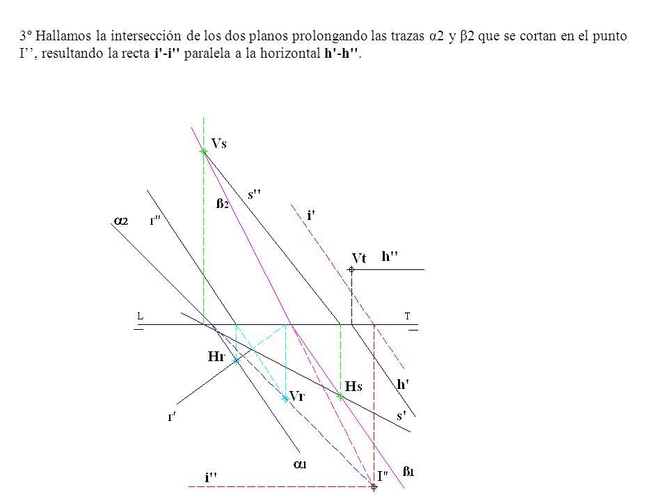 3º Hallamos la intersección de los dos planos prolongando las trazas α2 y β2 que se cortan en el punto I, resultando la recta i'-i'' paralela a la hor