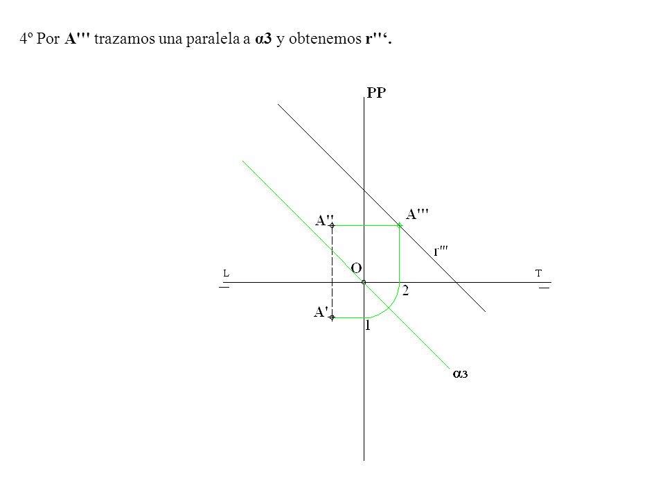 4º Por A''' trazamos una paralela a α3 y obtenemos r''.