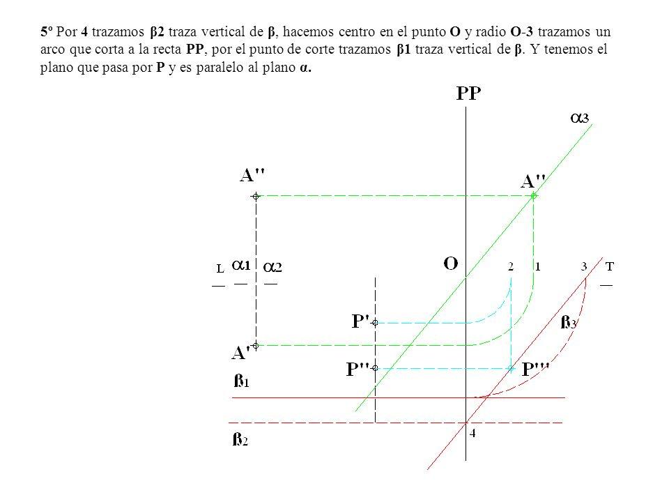 5º Por 4 trazamos β2 traza vertical de β, hacemos centro en el punto O y radio O-3 trazamos un arco que corta a la recta PP, por el punto de corte tra