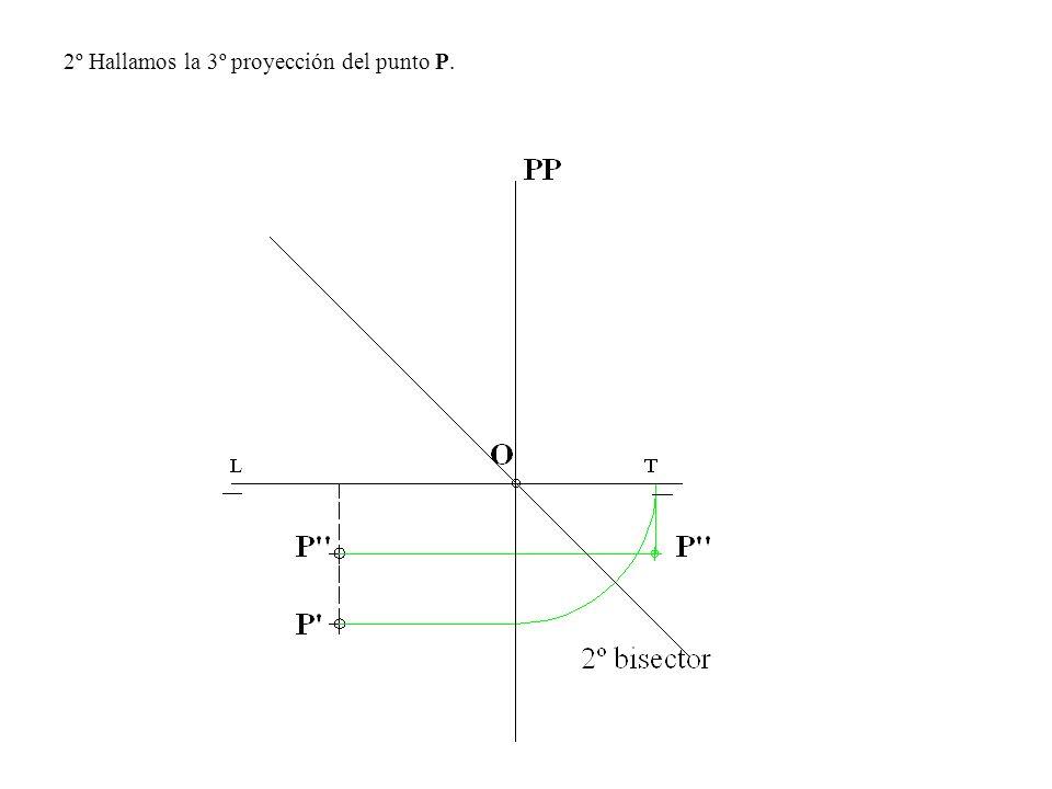 2º Hallamos la 3º proyección del punto P.