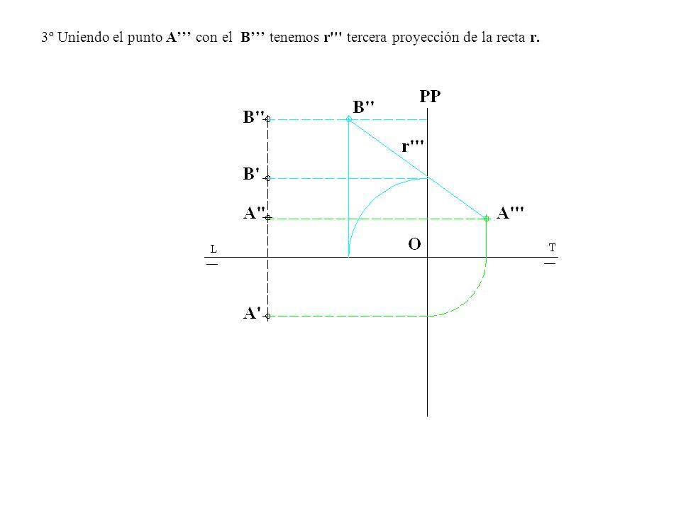 3º Uniendo el punto A con el B tenemos r''' tercera proyección de la recta r.