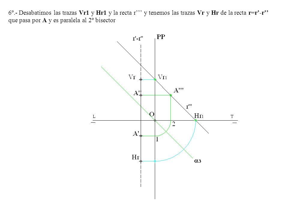 3º Hallamos la intersección de los dos planos prolongando las trazas α2 y β2 que se cortan en el punto I, resultando la recta i -i paralela a la horizontal h -h .