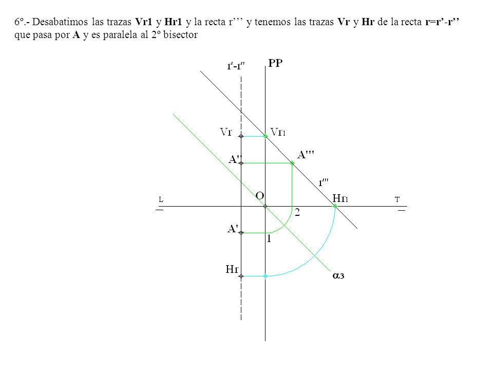 Ejercicio Nº 4º.- Por un punto dado A -A trazar un plano paralelo al segundo bisector.