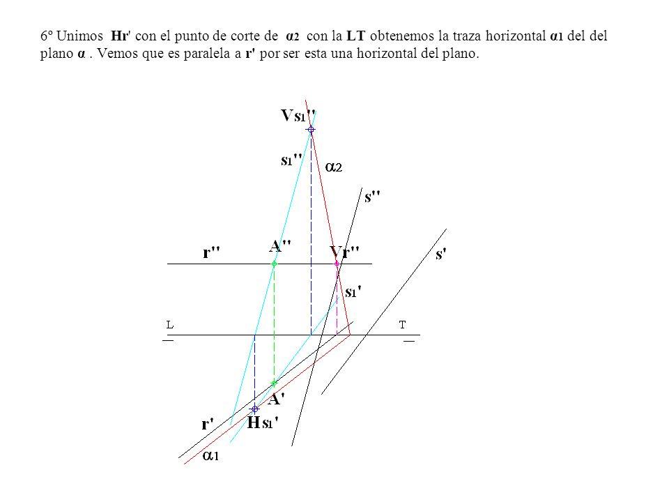 6º Unimos Hr' con el punto de corte de α 2 con la LT obtenemos la traza horizontal α 1 del del plano α. Vemos que es paralela a r' por ser esta una ho