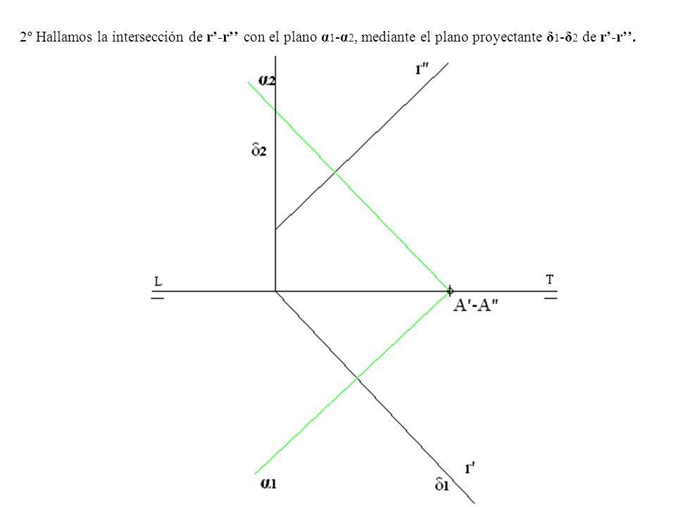 2º Hallamos la intersección de r-r con el plano α 1 -α 2, mediante el plano proyectante δ 1 -δ 2 de r-r.