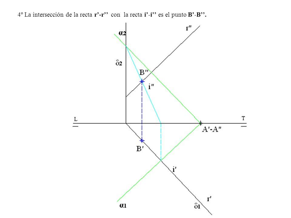 4º La intersección de la recta r-r con la recta i-i es el punto B-B.