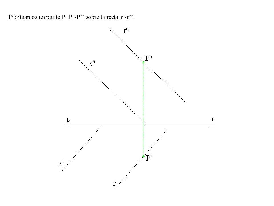 1º Situamos un punto P=P-P sobre la recta r-r.