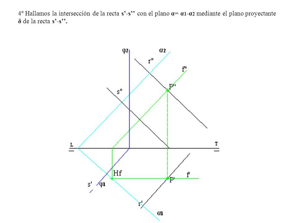 4º Hallamos la intersección de la recta s-s con el plano α= α 1 -α 2 mediante el plano proyectante δ de la recta s-s.