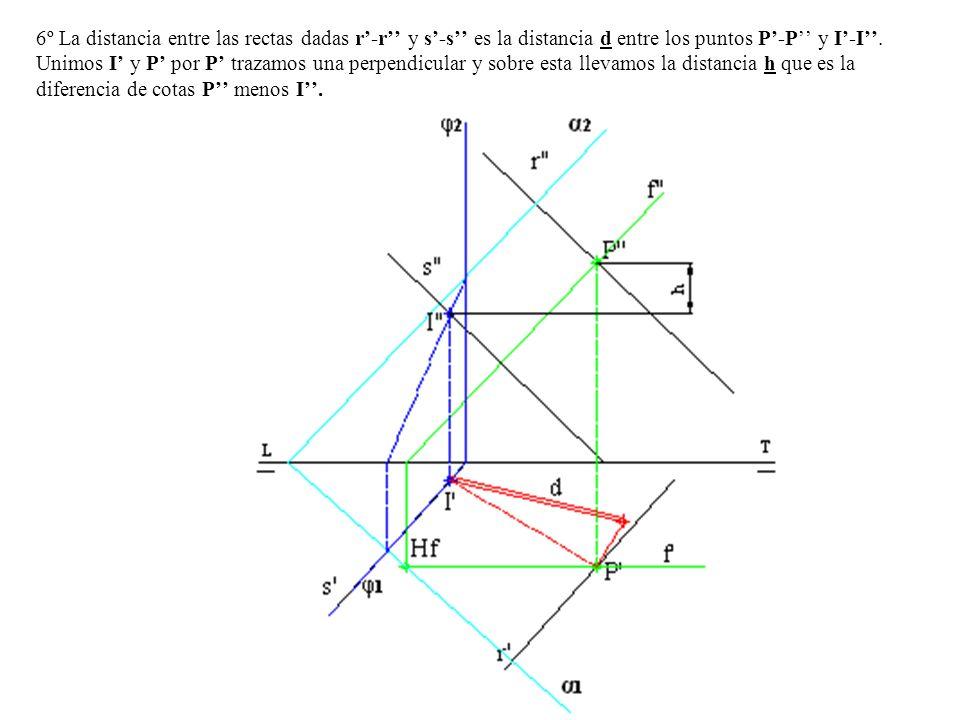 6º La distancia entre las rectas dadas r-r y s-s es la distancia d entre los puntos P-P y I-I. Unimos I y P por P trazamos una perpendicular y sobre e