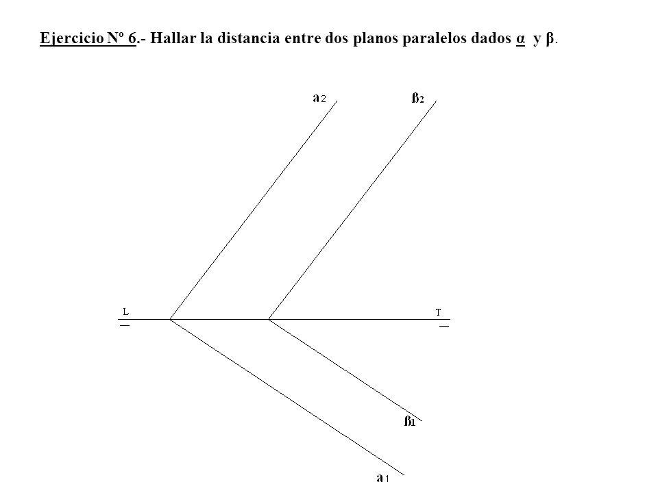Ejercicio Nº 6.- Hallar la distancia entre dos planos paralelos dados α y β.