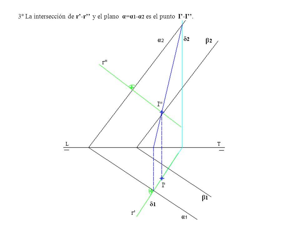 3º La intersección de r-r y el plano α=α 1 -α 2 es el punto I-I.