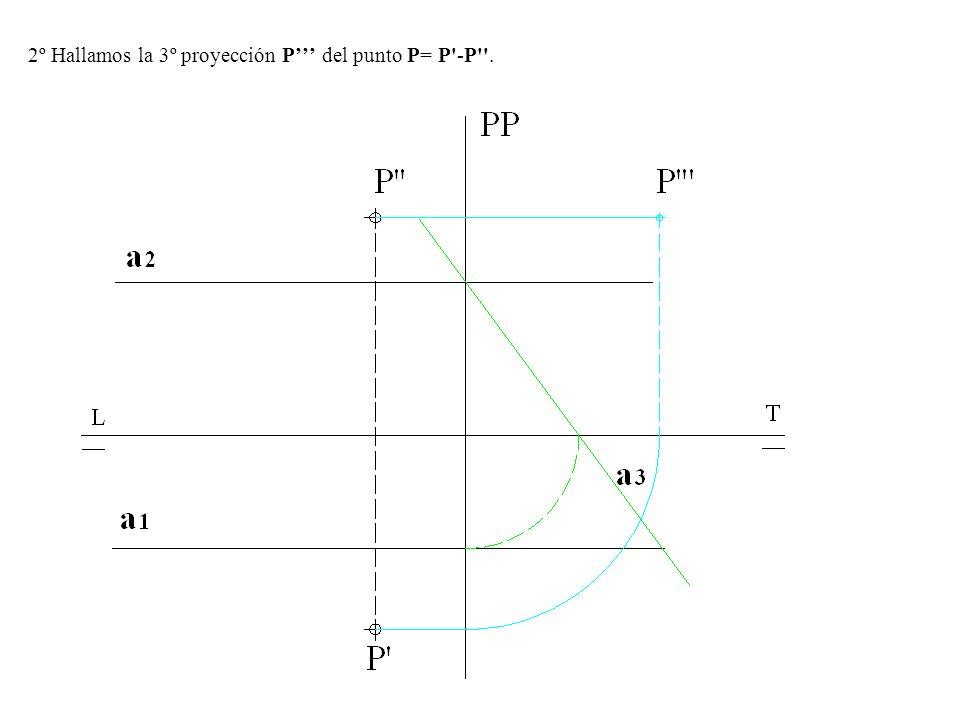 2º Hallamos la 3º proyección P del punto P= P'-P''.