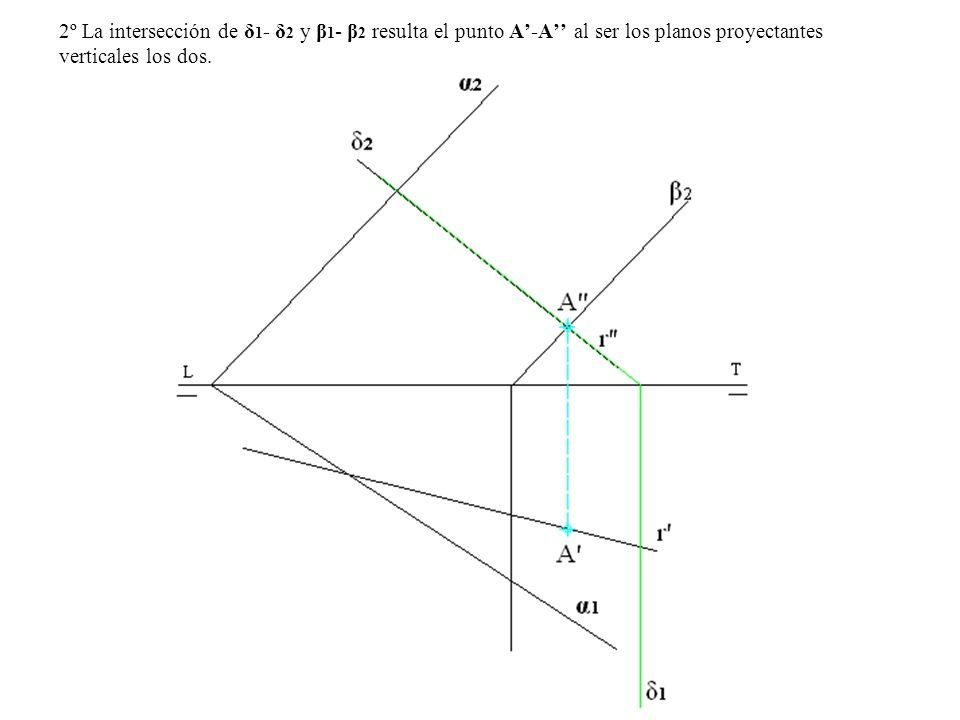 2º La intersección de δ 1 - δ 2 y β 1 - β 2 resulta el punto A-A al ser los planos proyectantes verticales los dos.