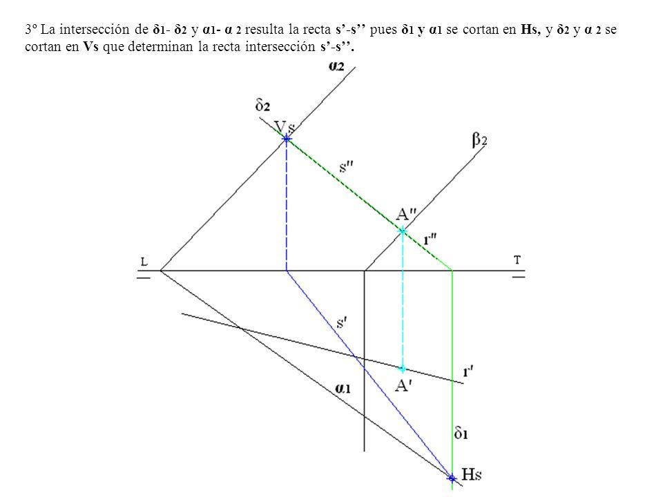 3º La intersección de δ 1 - δ 2 y α 1 - α 2 resulta la recta s-s pues δ 1 y α 1 se cortan en Hs, y δ 2 y α 2 se cortan en Vs que determinan la recta i