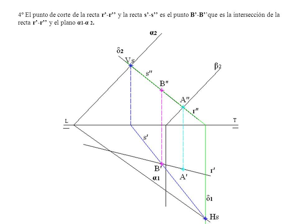 4º El punto de corte de la recta r-r y la recta s-s es el punto B-Bque es la intersección de la recta r-r y el plano α 1- α 2.