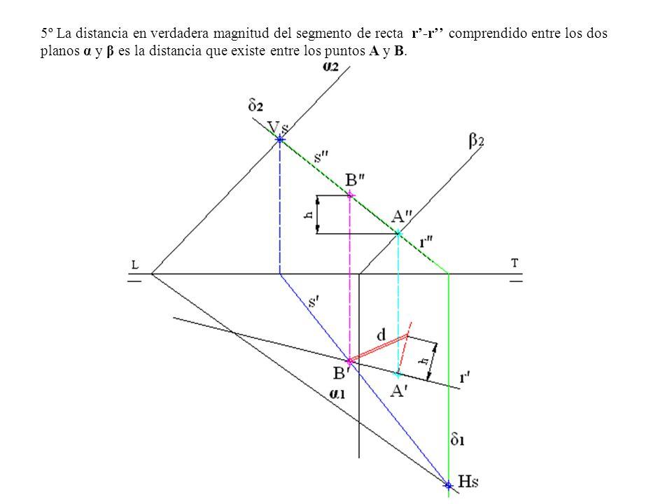 5º La distancia en verdadera magnitud del segmento de recta r-r comprendido entre los dos planos α y β es la distancia que existe entre los puntos A y