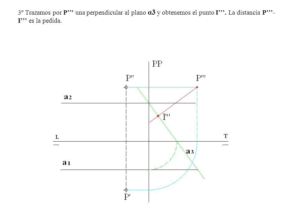 3º Trazamos por P' una perpendicular al plano α3 y obtenemos el punto I. La distancia P- I es la pedida.