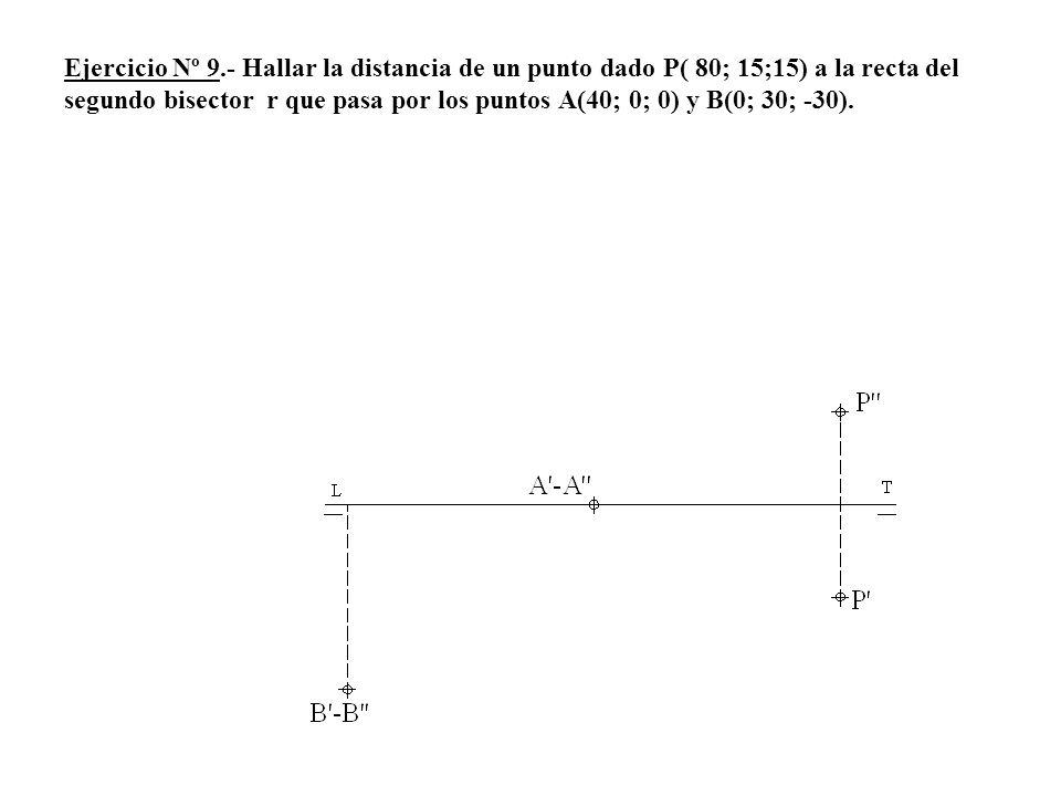 Ejercicio Nº 9.- Hallar la distancia de un punto dado P( 80; 15;15) a la recta del segundo bisector r que pasa por los puntos A(40; 0; 0) y B(0; 30; -