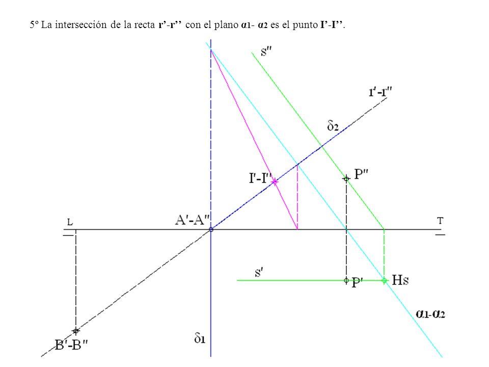 5º La intersección de la recta r-r con el plano α 1 - α 2 es el punto I-I.