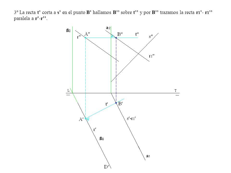 3º La recta t corta a s en el punto B hallamos B sobre t y por B trazamos la recta r 1 - r 1 paralela a r-r.