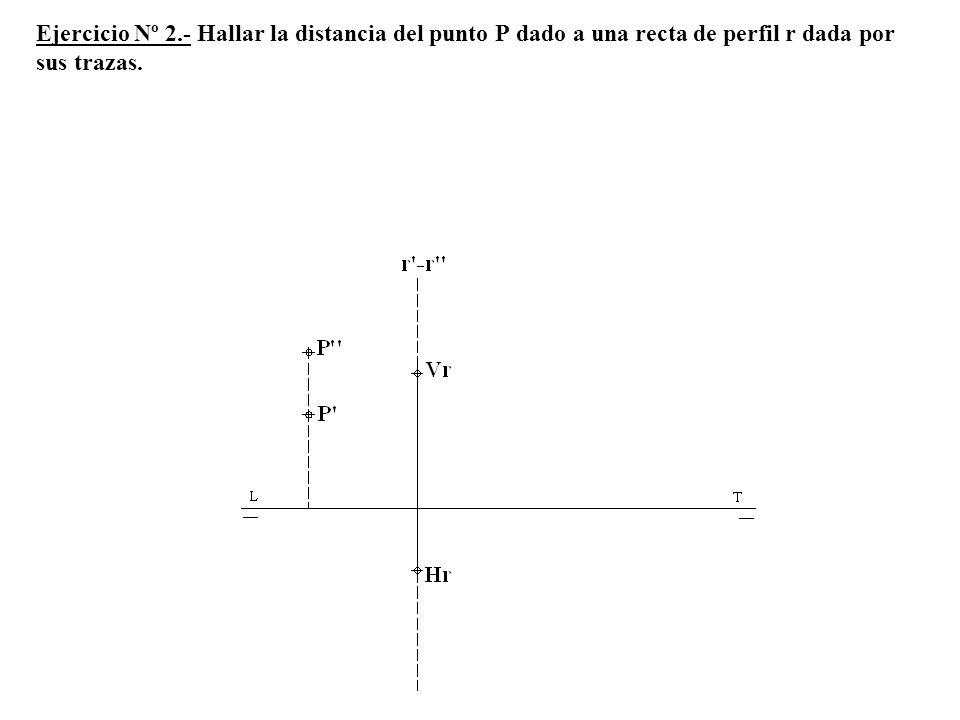 6º La distancia (la minima) entre el punto P-P y la recta r-r, es la que existe entre los puntos P-P y el I-I.