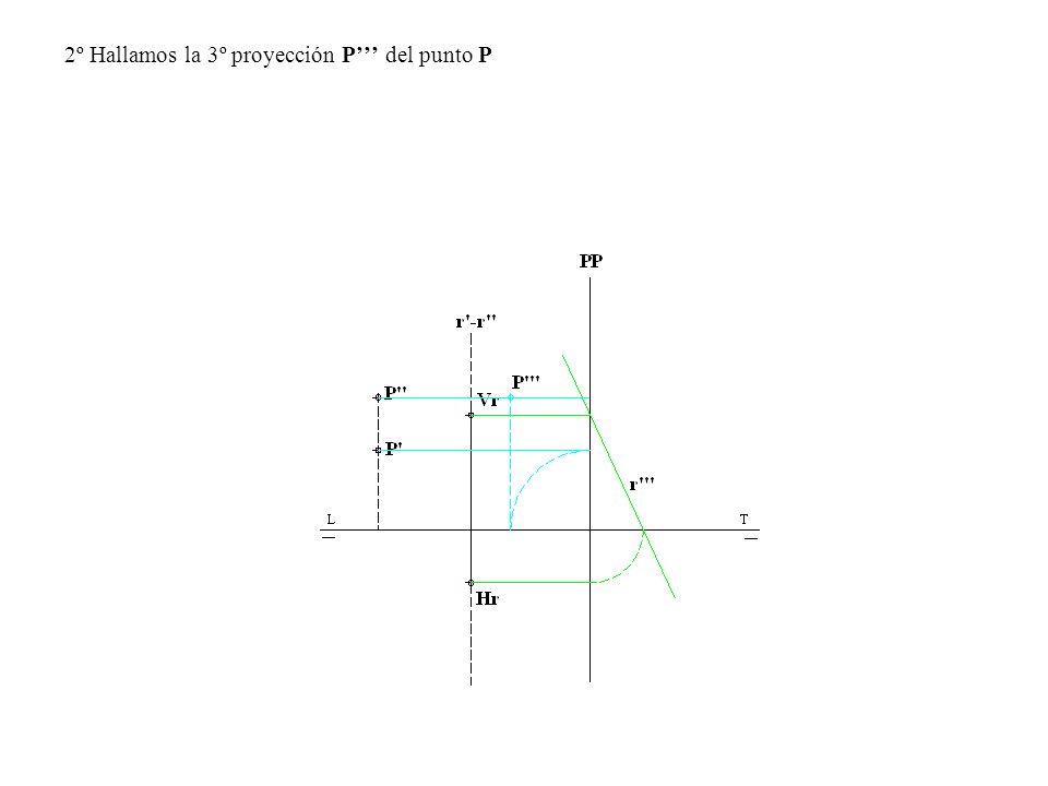 3º Por P trazamos un plano auxiliar α3 perpendicular a la recta r, hallamos la intersección del plano α3 y la recta R punto I.
