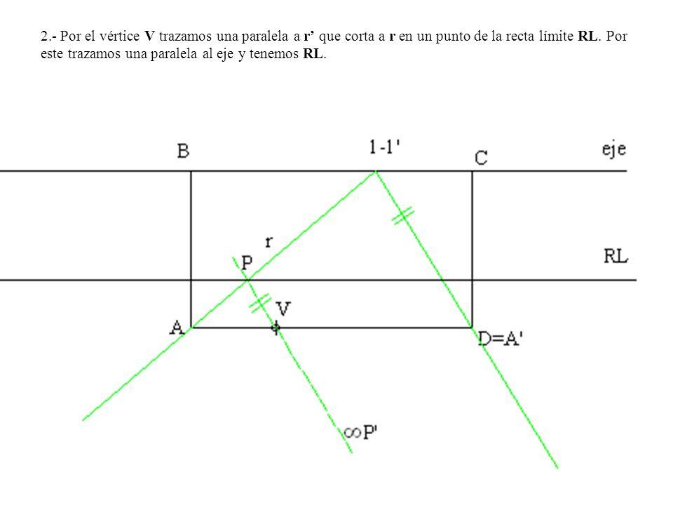 2.- Por el vértice V trazamos una paralela a r que corta a r en un punto de la recta límite RL. Por este trazamos una paralela al eje y tenemos RL.