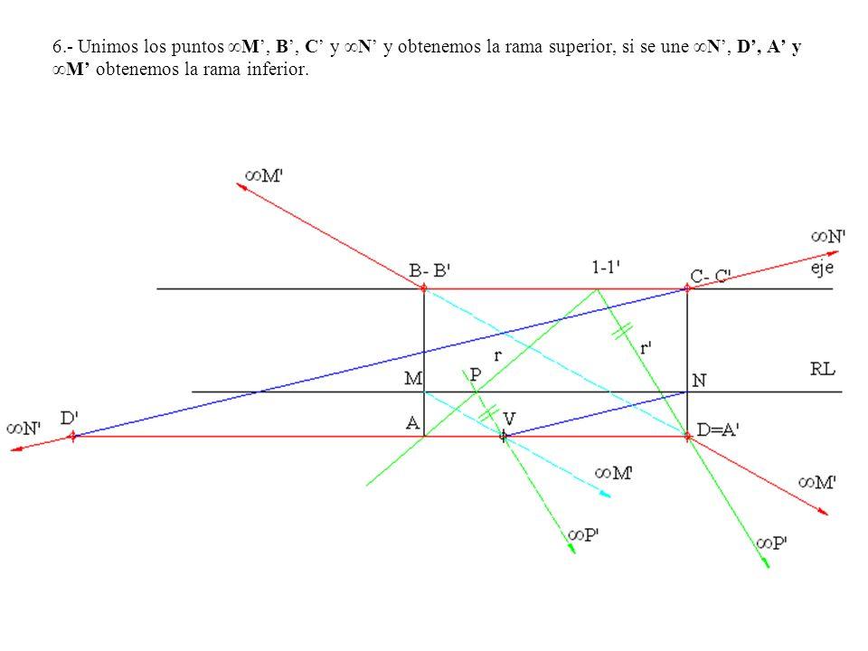 6.- Unimos los puntos M, B, C y N y obtenemos la rama superior, si se une N, D, A yM obtenemos la rama inferior.