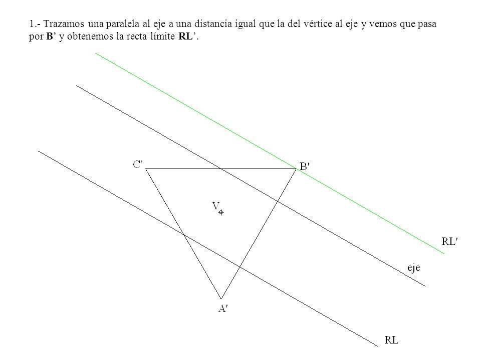 1.- Trazamos una paralela al eje a una distancia igual que la del vértice al eje y vemos que pasa por B y obtenemos la recta límite RL.