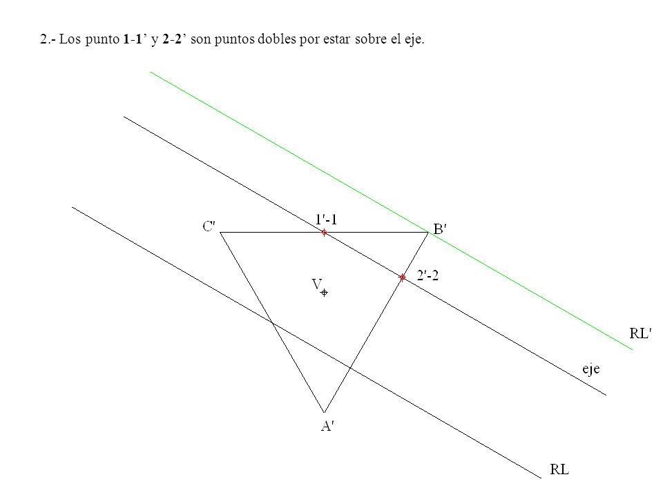 2.- Los punto 1-1 y 2-2 son puntos dobles por estar sobre el eje.