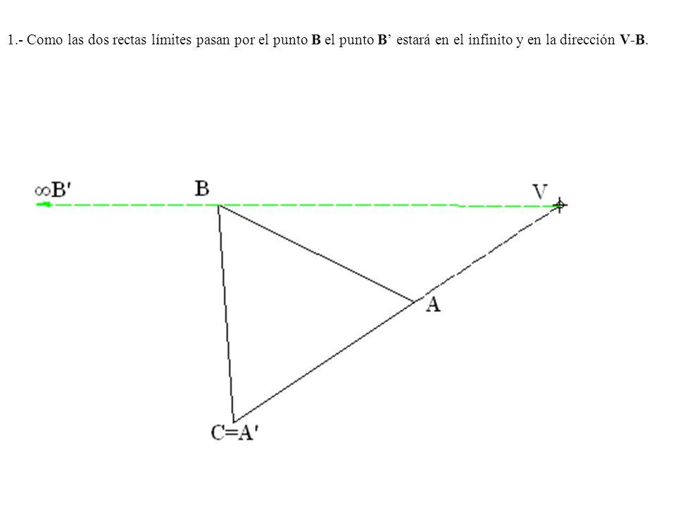 1.- Como las dos rectas límites pasan por el punto B el punto B estará en el infinito y en la dirección V-B.