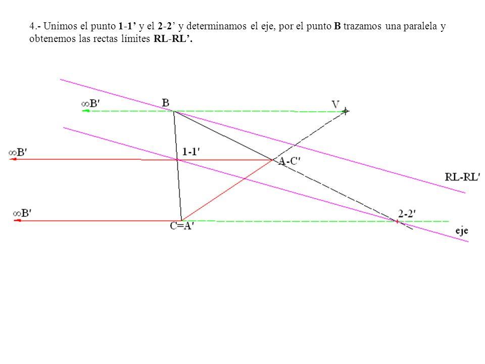 4.- Unimos el punto 1-1 y el 2-2 y determinamos el eje, por el punto B trazamos una paralela y obtenemos las rectas límites RL-RL.