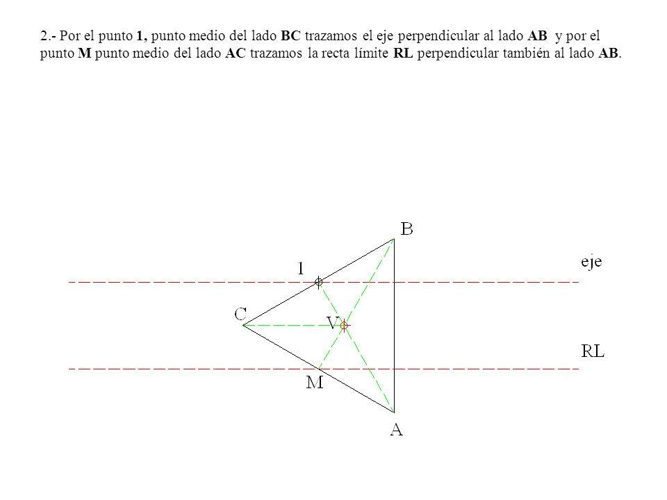 2.- Por el punto 1, punto medio del lado BC trazamos el eje perpendicular al lado AB y por el punto M punto medio del lado AC trazamos la recta límite